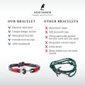 Wind Passion Store Cord Bracelets 150x150